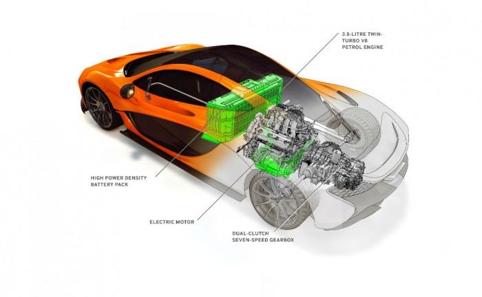 McLaren P1 Electric Motor Cross Section 700x432 - McLaren P1 Instant Power - McLaren P1 Instant Power