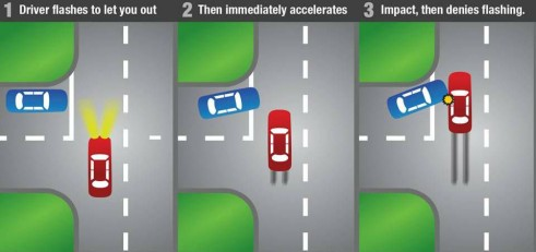 Flash For Crash Car Insurance Fraud - carwitter
