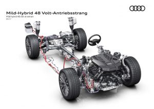 Audi A8 Mild Hybrid 300x212 - All-New Audi A8 to Come with Mild-Hybrid Powertrain as Standard - All-New Audi A8 to Come with Mild-Hybrid Powertrain as Standard