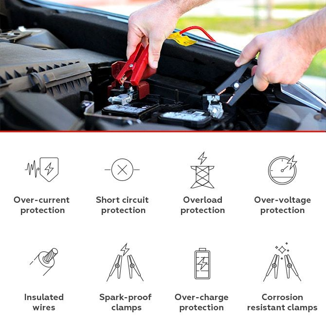 Jumpi Image 3 - Jumpi is The Cordless Car Vacuum That Could Save Your Life (And Your Car) - Jumpi Image 3